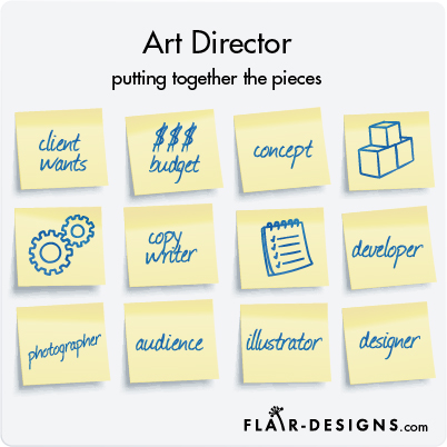 Art Directing in Web and Mobile